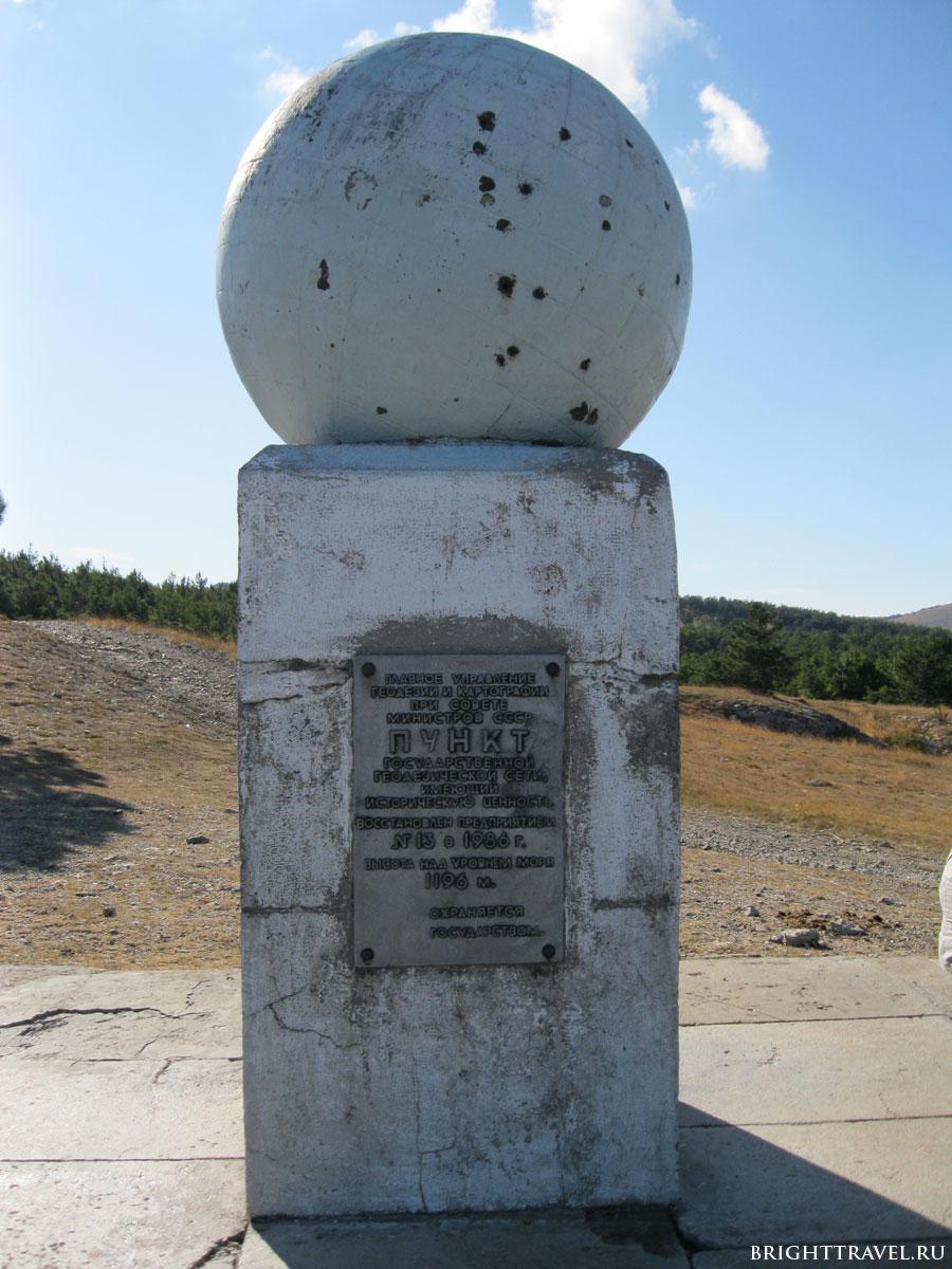 Обозначение координат горы Ай-Петри